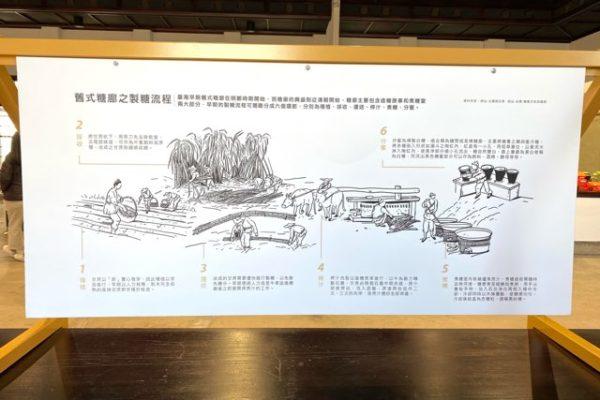 帝国製糖廠の地図