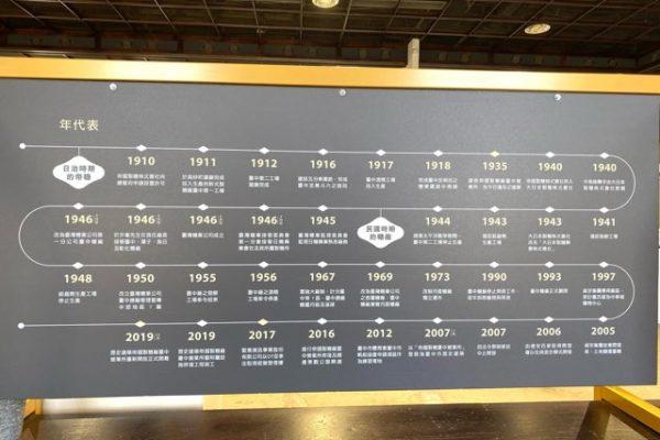 帝国製糖廠の年表